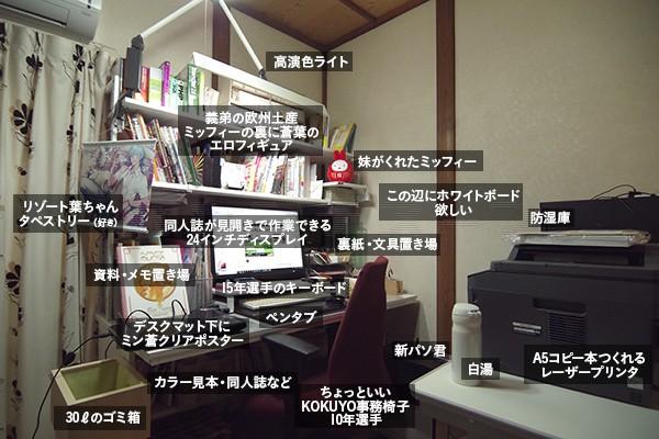 2畳オフィス
